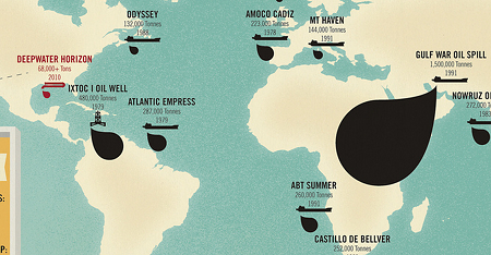 петрол, разлив, залив, управление на риска, risk management, oil spill, gulf