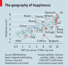 the economist, бедност, богат, българия, държава, пари, щастие